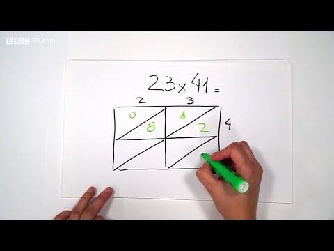 Como funciona o método hindu para multiplicar