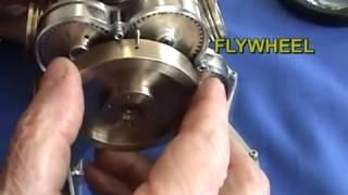 видео Какие бывают двигатели внутреннего сгорания: виды, типы и особенности ДВС
