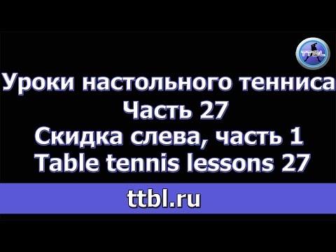 Теннис России и мира, новости тенниса, онлайн трансляции
