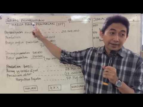 Ekonomi 31 Jurnal Penyesuaian HPP - Harga Pokok Penjualan (Ujian Nasional)