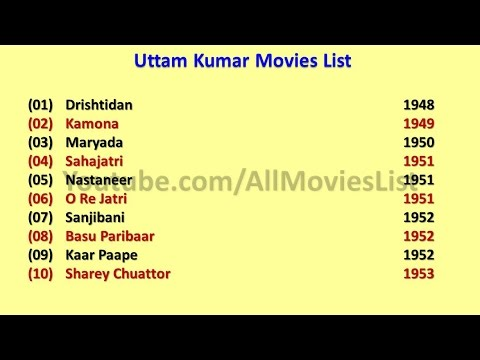 Uttam Kumar Movies List Youtube