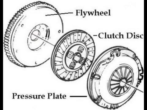 2000 F150 Clutch Removal