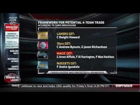 ESPN Breaking News: Dwight Howard Trade To The Lakers (08-09-2012)