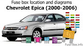 [EQHS_1162]  Fuse box location and diagrams: Chevrolet Epica (2000-2006) - YouTube | Chevrolet Epica Fuse Box Location |  | YouTube