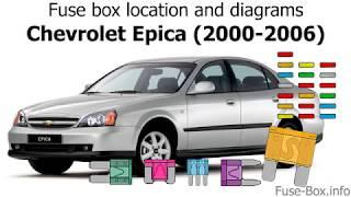 Fuse box location and diagrams: Chevrolet Epica (2000-2006) - YouTube   Chevrolet Epica Fuse Box Location      YouTube