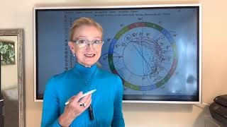 Рак- гороскоп на ноябрь 2021