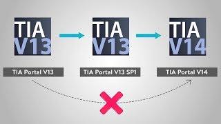 How to Open up TIA Portal V13 Projects in TIA Portal V14?