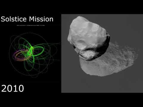 Visualizing Cassini's Campaign Around Saturn