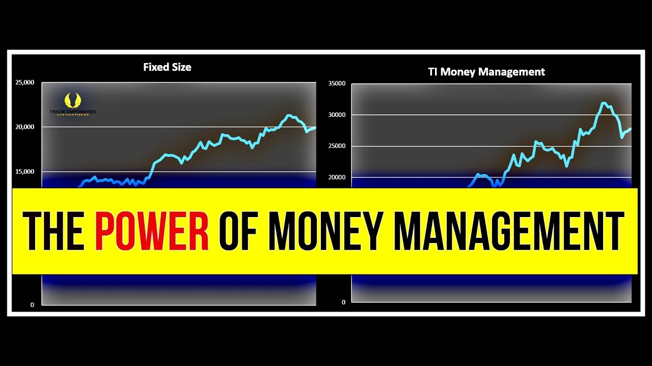 Forex trading tool equity management