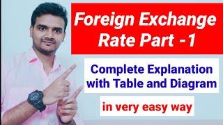 #26 Foreign exchange Rate part-1 class 12 macroeconomic | Foreign exchange management l #Azamclasses