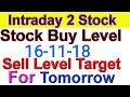 Intraday trading stock tips for tomorrow # Strong level in hindi | 16-11-18