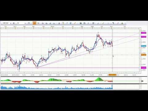 VIDEO, Expectativa semanal de los mercados financieros 04/11/2017