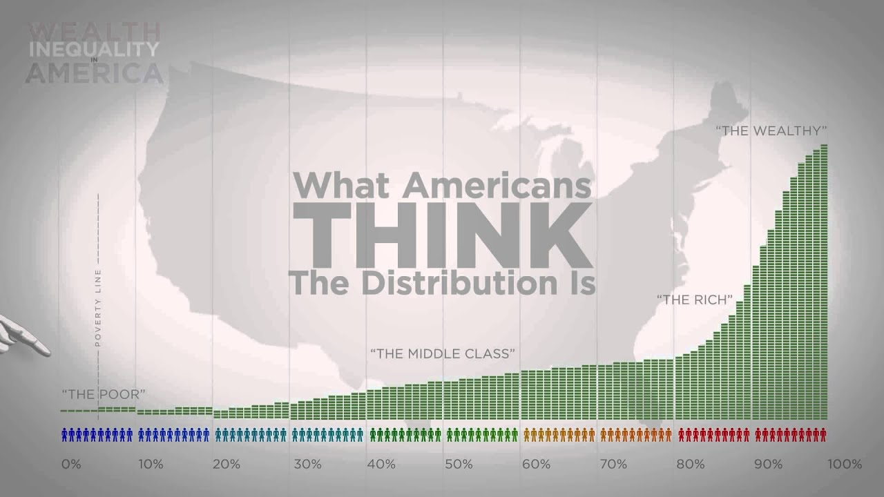 distribution of wealth in america If the occupy movement does nothing else, it has at least introduced a new set of terms into the american vocabulary to talk about the distribution of wealth in america.