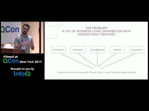 Functional / Microservices in Real-Time Financials