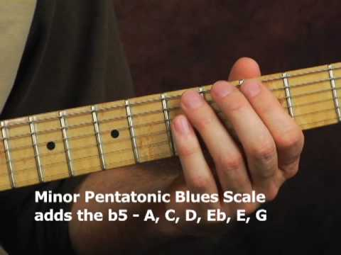 How to play lead blues rock guitar lesson expanding pentatonic box scale play wide across neck