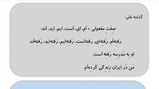 Learn to Speak Persian FAST: For Intermediate - Lesson 1 - Invitation - Part 6