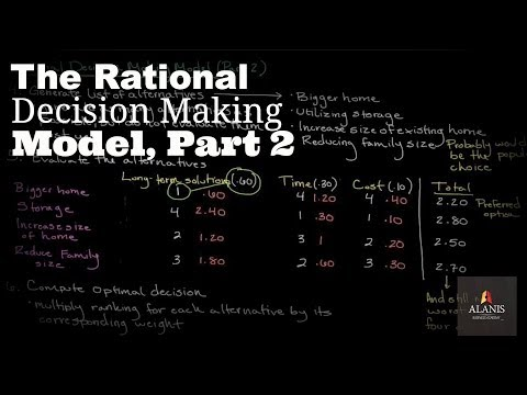 Episode 153: The Rational Decision Making Model, Part 2