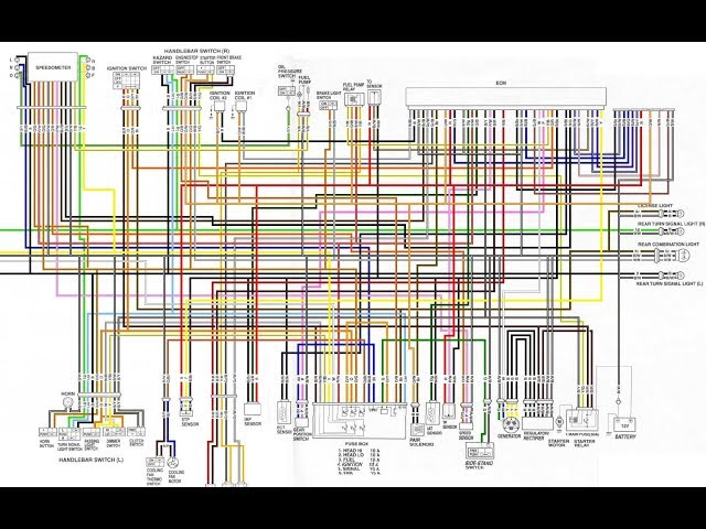 where do i get wiring diagrams from? the answer is one click away    -  youtube