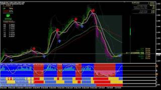 Forex Scalping SYSTEM TRIDER3 by prof-sell