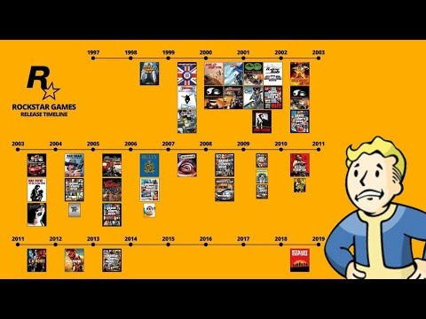 Rockstar's Game Timeline Highlights Just How Much Gaming Has Changed