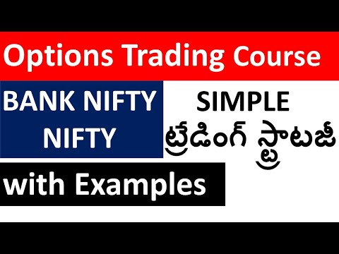 Option Strategies(Telugu) that Every Option Trader Should Know
