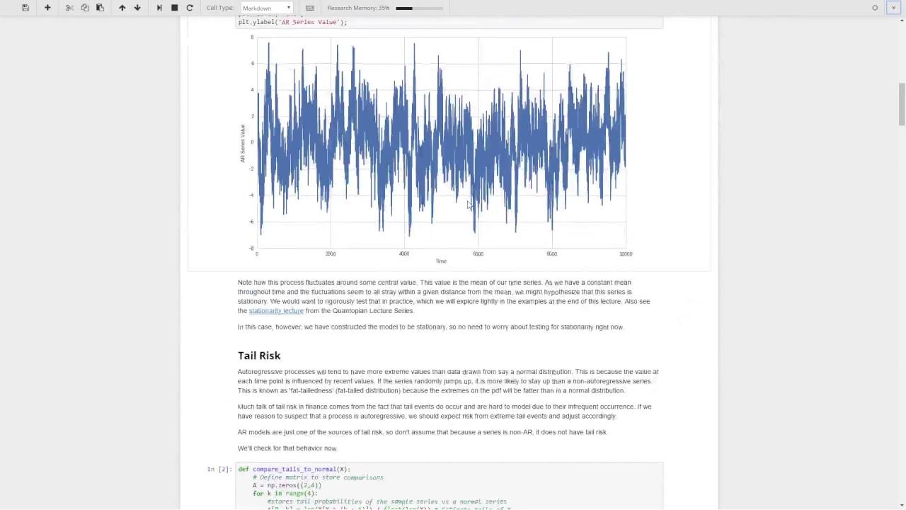 Quantopian Lecture Series: Autocorrelation and AR Models