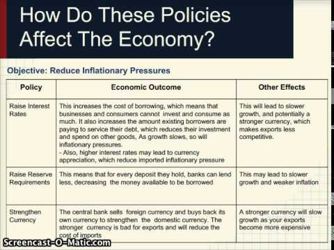 How Does Monetary Policy Affect The Economy?