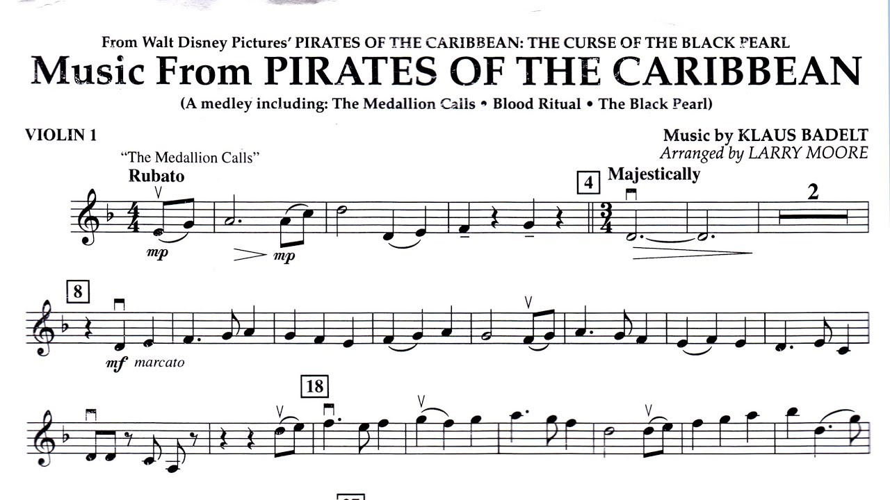 PIRATES OF THE CARIBBEAN THEME Sheet music - Guitar chords ...