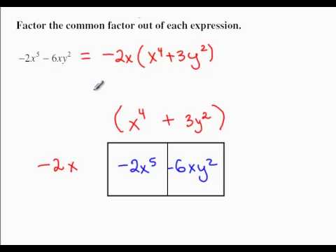 Factoring out GCF using an Area Model - YouTube
