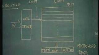 Lecture - 7 Data Path Controller : Micro Programmed