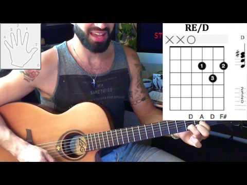 Les principaux accords à la guitare SANS BARRÉ (Cours débutant)