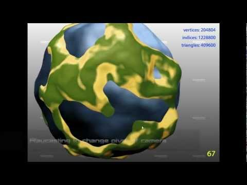 Image Result For Perlin Noise Sphere
