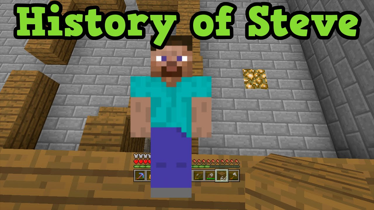 Minecraft  Who Is STEVE  History  YouTube