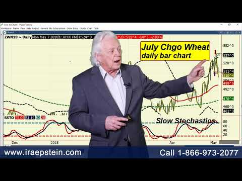 Ira Epstein's End of the Day Agriculture Video 5 7 2018