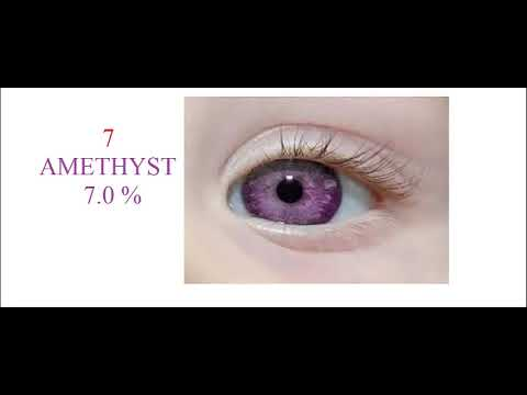 top 8 of sexiest eye color youtube