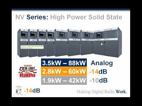 -14dB Digital Radio Coverage Solutions