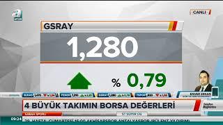 19.04.2019 - A Spor - Sabah Sporu - GCM Yatırım Ekonomisti Enver ERKAN