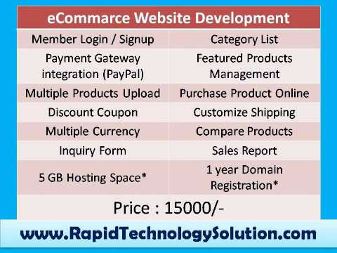 Website Design and Development Company in Ahmedabad, India