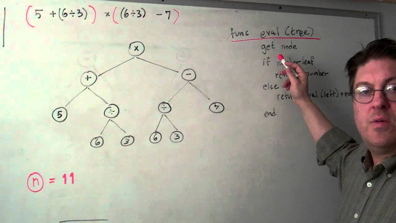 Arithmetic Expression Binary Tree  YouTube