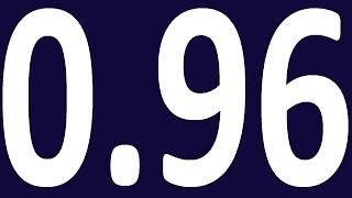 ОБЯЗАТЕЛЬНАЯ КОНТРОЛЬНАЯ РАБОТА 5 УРОК 96  УРОКИ АНГЛИЙСКОГО ЯЗЫКА.  ГРАММАТИКА АНГЛИЙСКОГО ЯЗЫКА