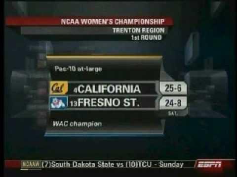 Fresno State Women