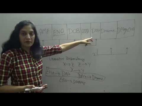 Normalization (3NF, 4NF, 5NF) in DBMS - YouTube