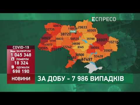 Коронавирус в Украине: статистика за 30 декабря