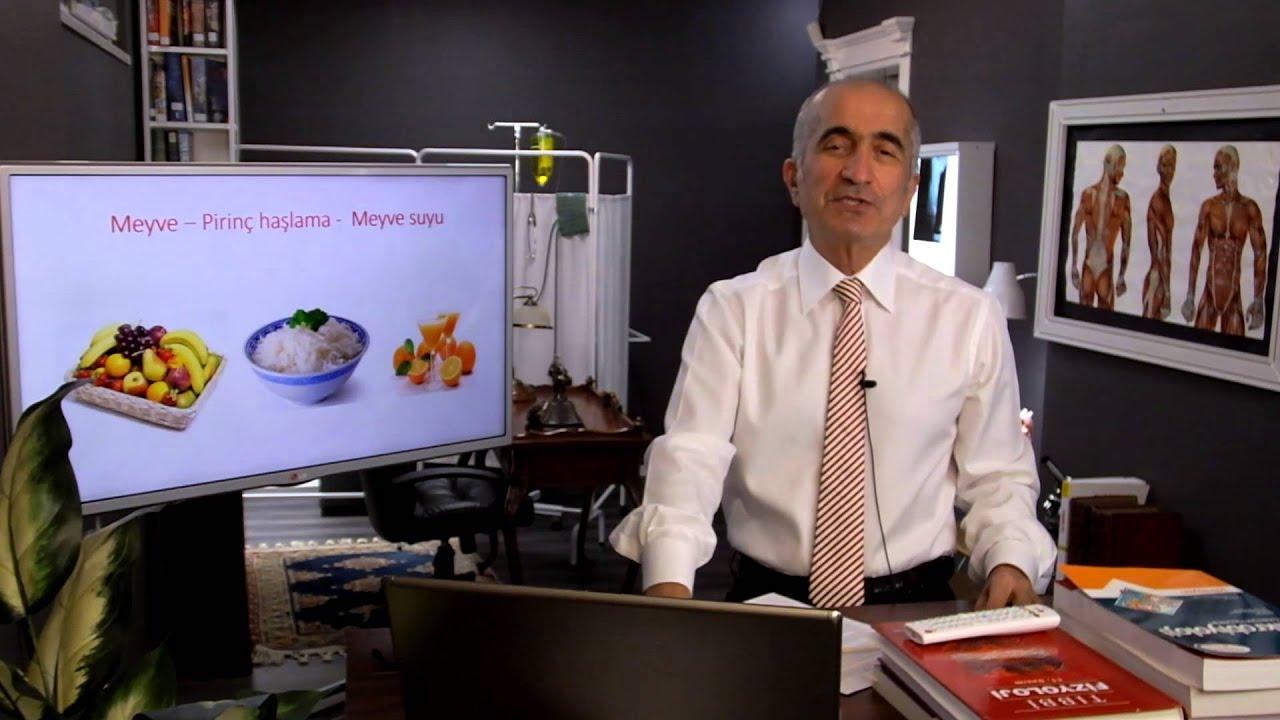 Yüksek Tansiyon Nasıl Tedavi Edilir: Yüksek Tansiyona Doğal Çözümler