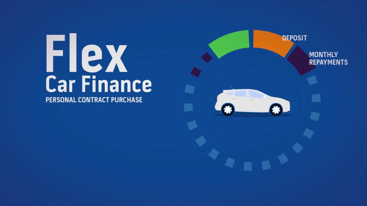 Compare Our Car Finance Car Finance Plus Bank Of Scotland