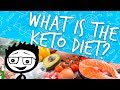 What is the Keto Diet and How Does It Work?