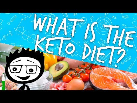 what-is-the-keto-diet-and-how-does-it-work?
