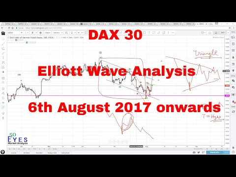 DAX 30 (German Market) Technical Analysis and Forecast Using Elliott Wave 6/8/2017