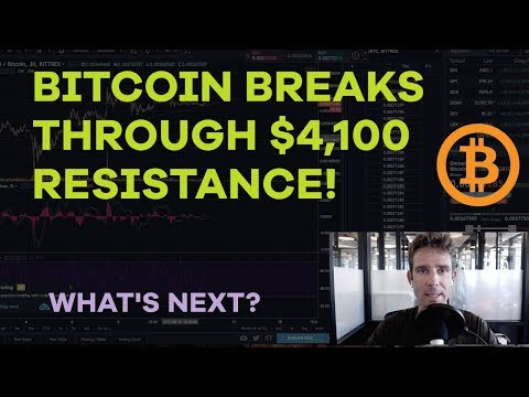 Bitcoin Breaks Through $4,100 Resistance - What's Next? ETH