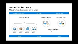 Linux app disaster recovery with Azure Site Recovery | THR2189